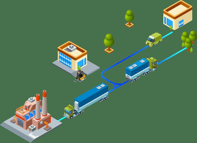 Percorso - riciclo rifiuti speciali